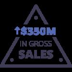 trust badge 350 + gross sales